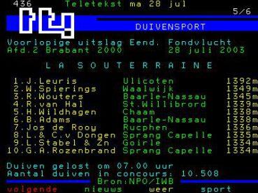 Teletekst 2003 La Souterraine